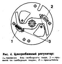 """,""www.autoelite.ru"